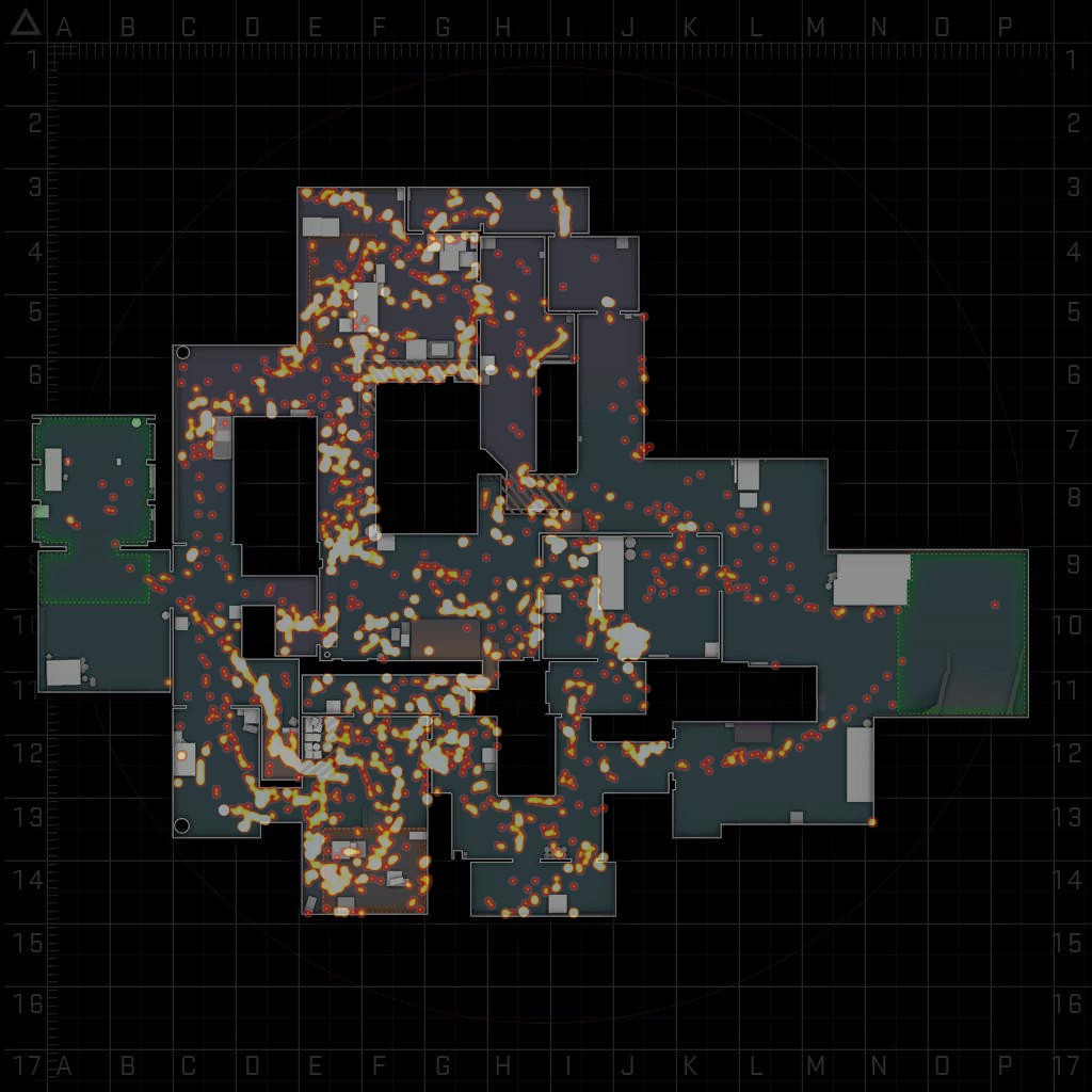 Resulting heatmap