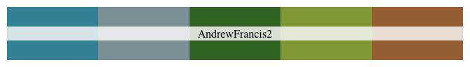 AndrewFrancis1