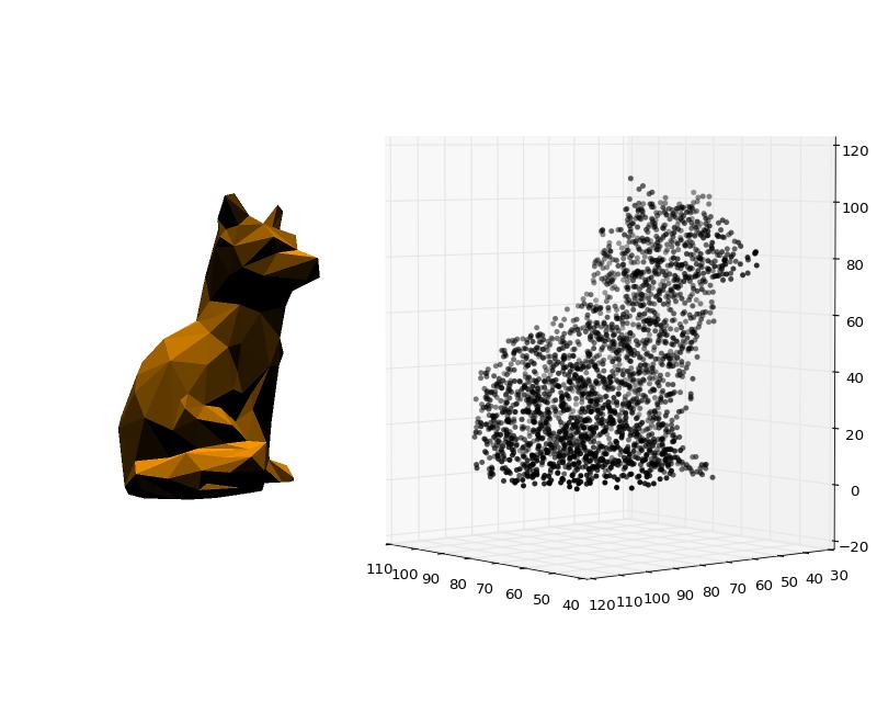 GitHub - marmakoide/inside-3d-mesh: A short, reasonnably simple