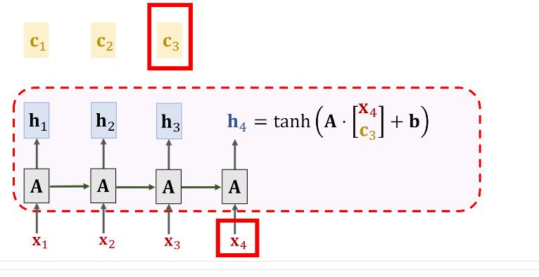 Fig 6. 计算h4