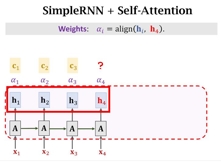 Fig 7. 计算c4