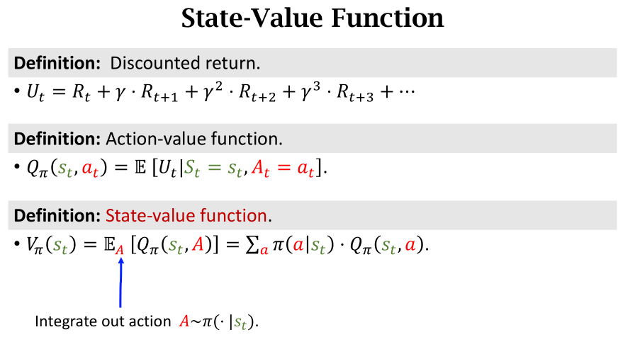 State-Value function