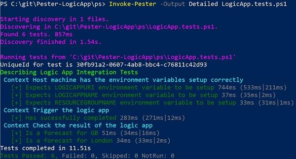 Complete Pester integration test for a Logic App