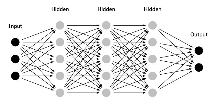 dotnets example