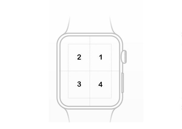 Four UI quadrants on an Apple Watch.
