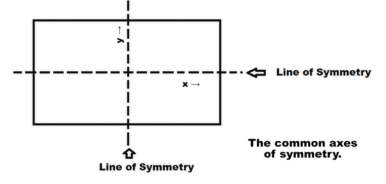 Common axes of symmetry for a rectangle.