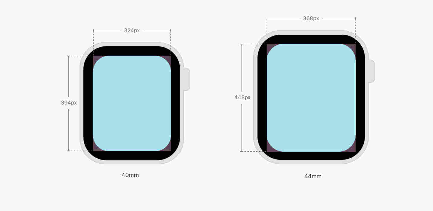 Viewport dimensions of Apple Watch 5
