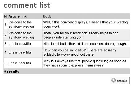 comment モジュールの list ビュー内部のカスタムフィールド
