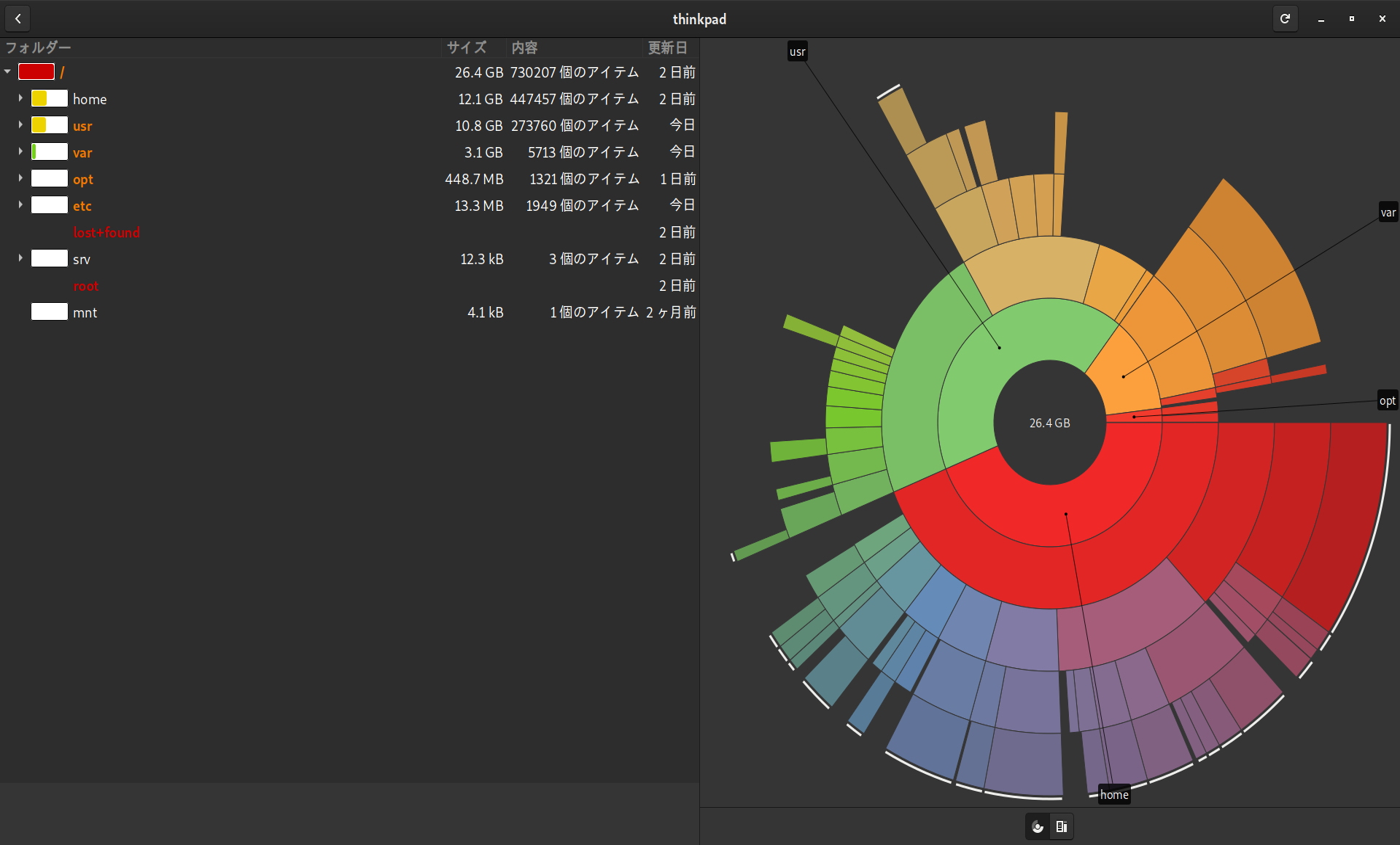 GitHub - masasam/dotfiles: My dotfiles based on Makefile