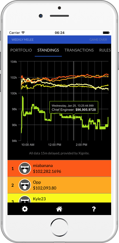 Join games and compete for capital gains with virtual trades based on real market data.
