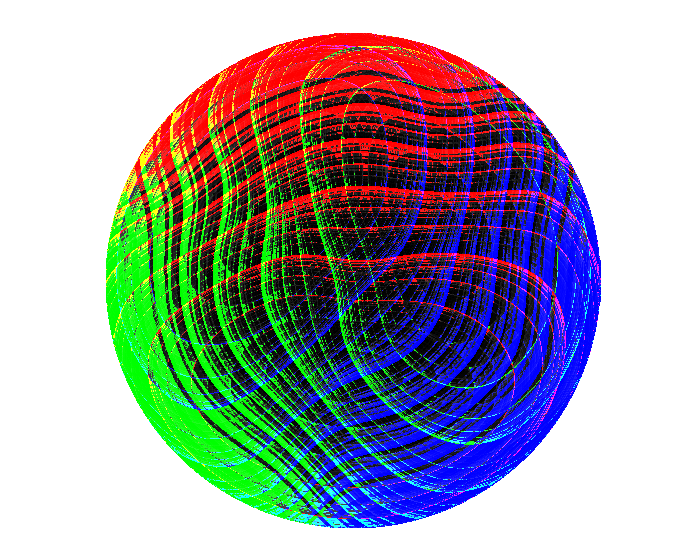 Output circular spectrum