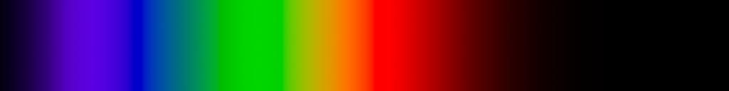 Input linear spectrum