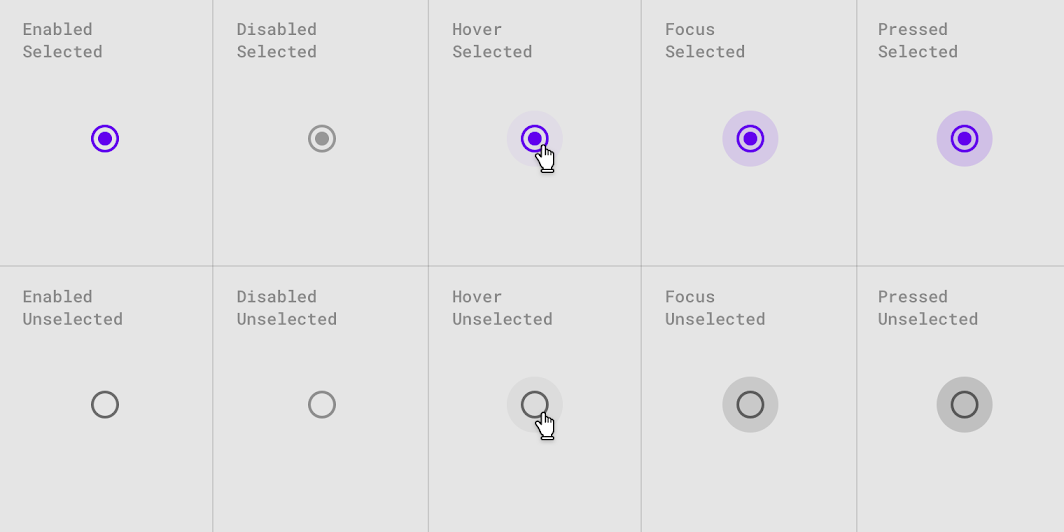 Radio button states in a table. Columns are enabled, disabled, hover, focused, pressed. Rows are selected or unselected