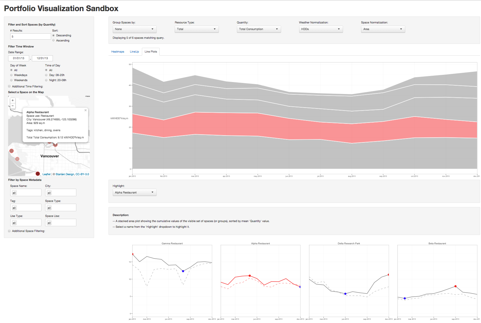 Portfolio Visualization Sandbox: Time Series Stacked Area chart with Faceted Line Charts