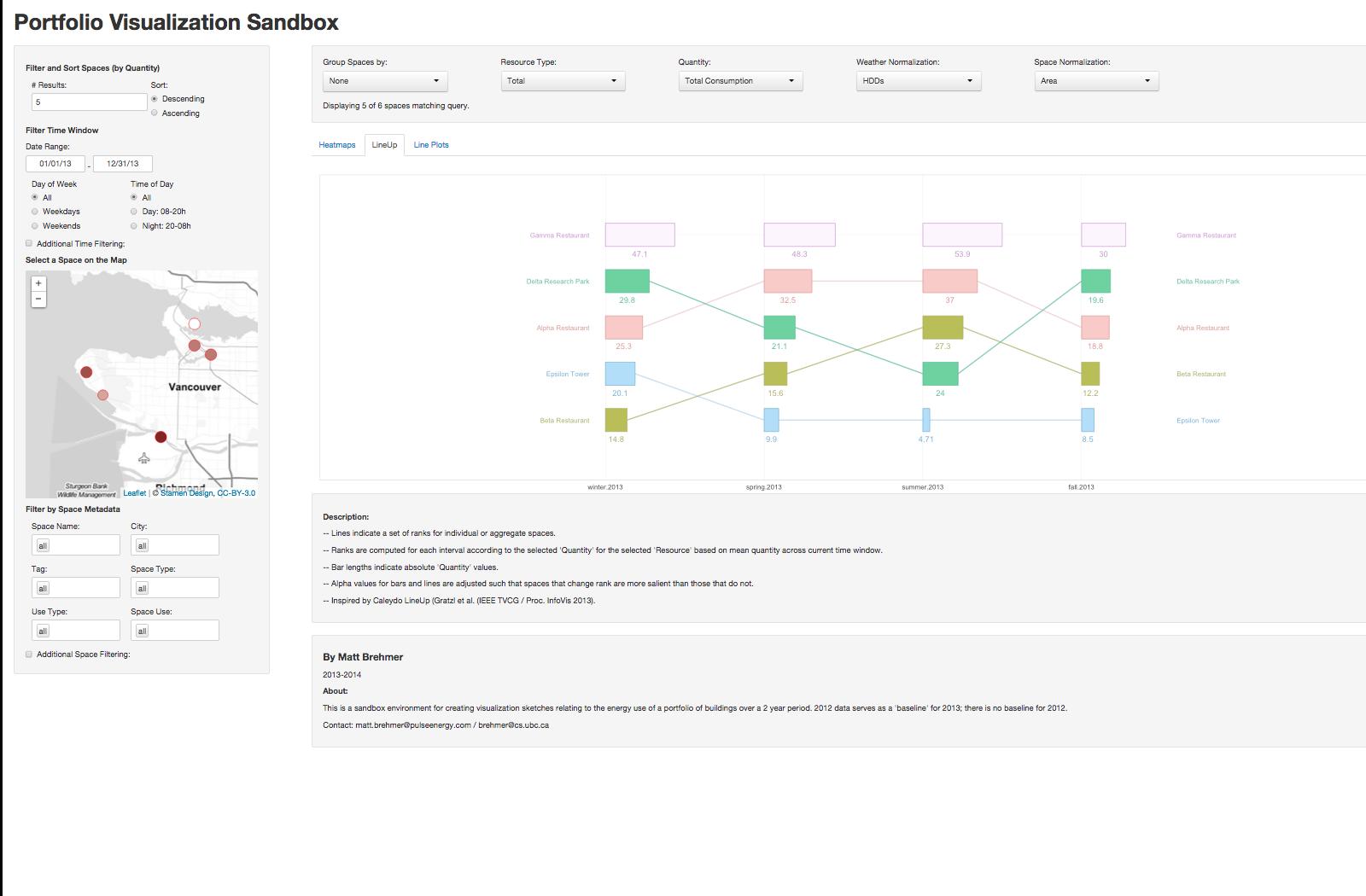 Portfolio Visualization Sandbox: LineUp plot