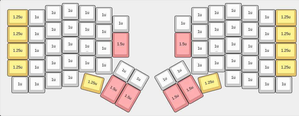 Redox layout