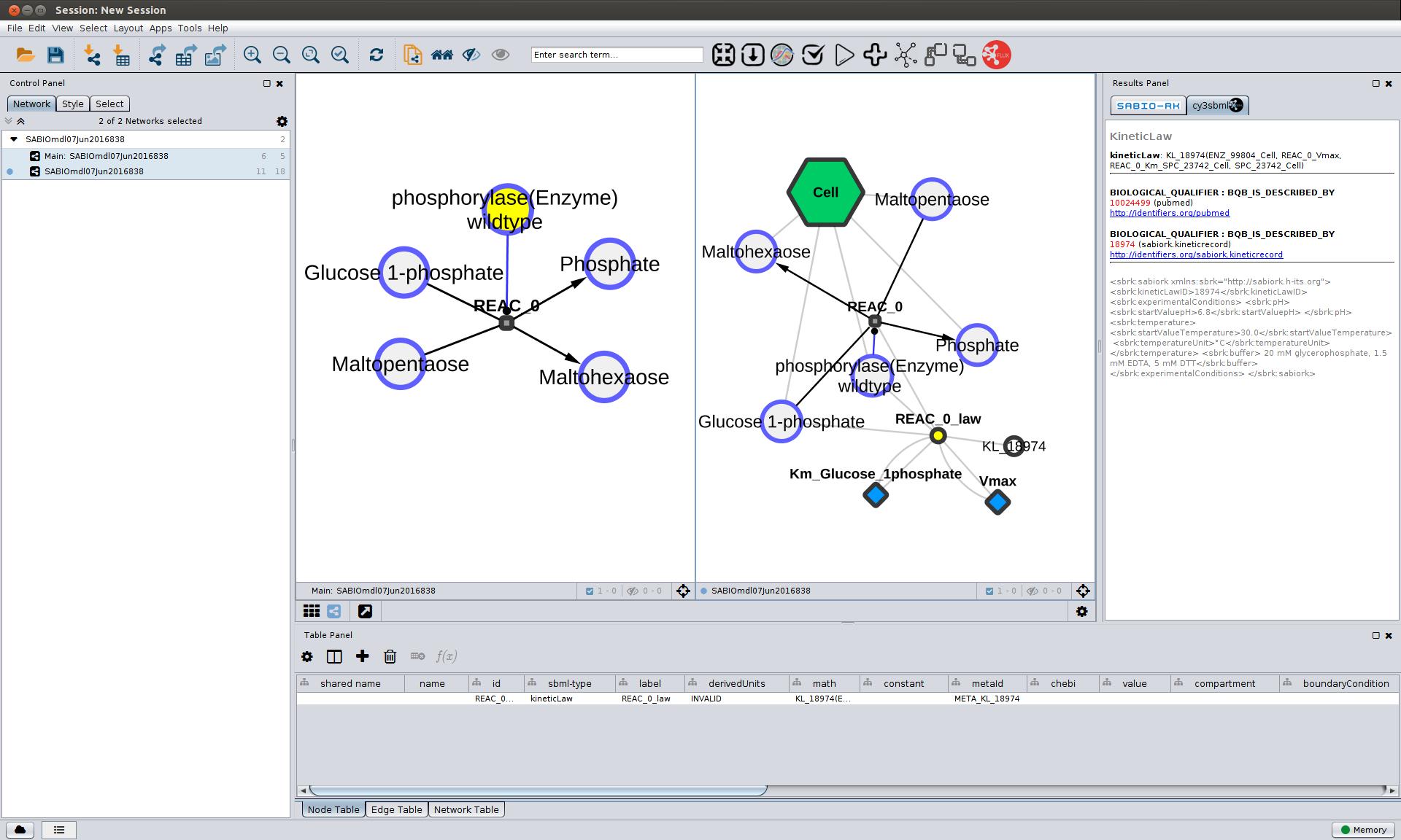 Cytoscape App Store - cy3sabiork