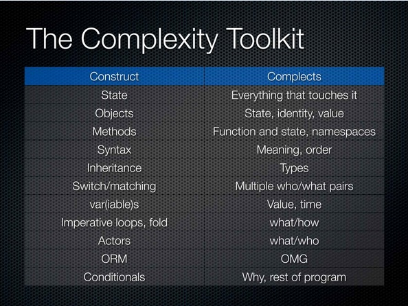 00:39:28 The Complexity Toolkit
