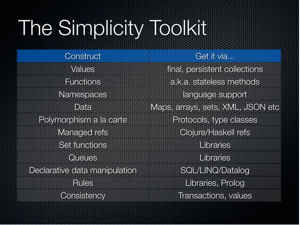 00:42:55 The Simplicity Toolkit