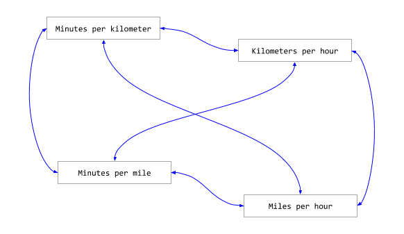 converters - v1.0.1