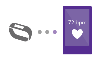 Working with Microsoft Band Sensors