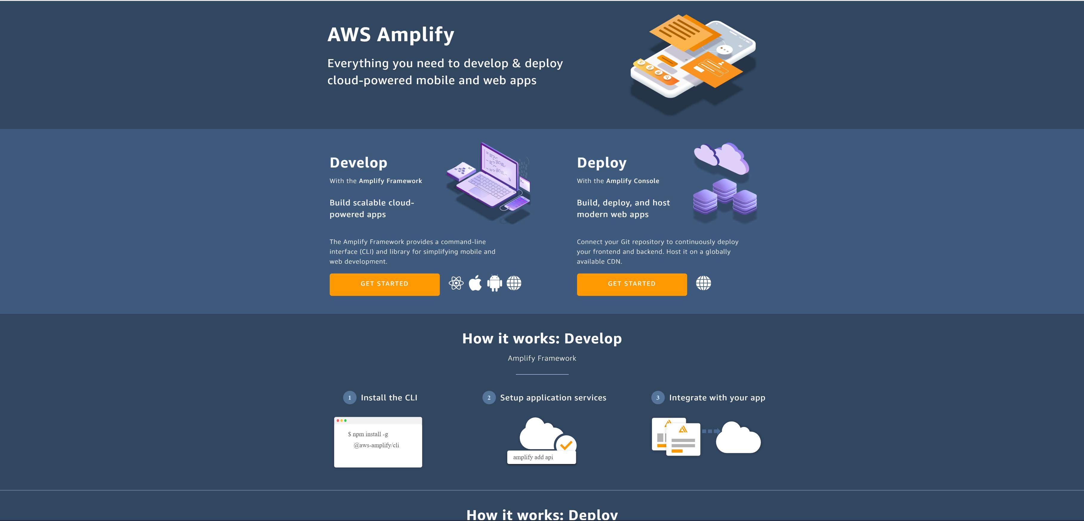 AWS Amplify