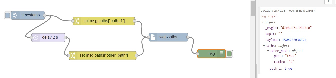 node-red-contrib-wait-paths - Node-RED