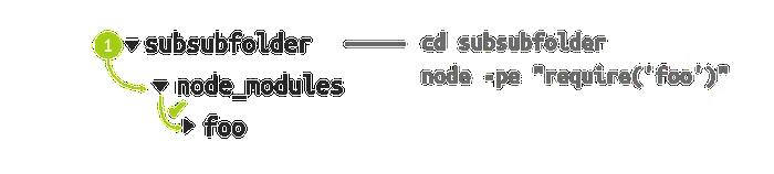 mod-diagram-02