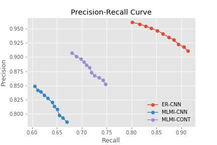 PR_Curve