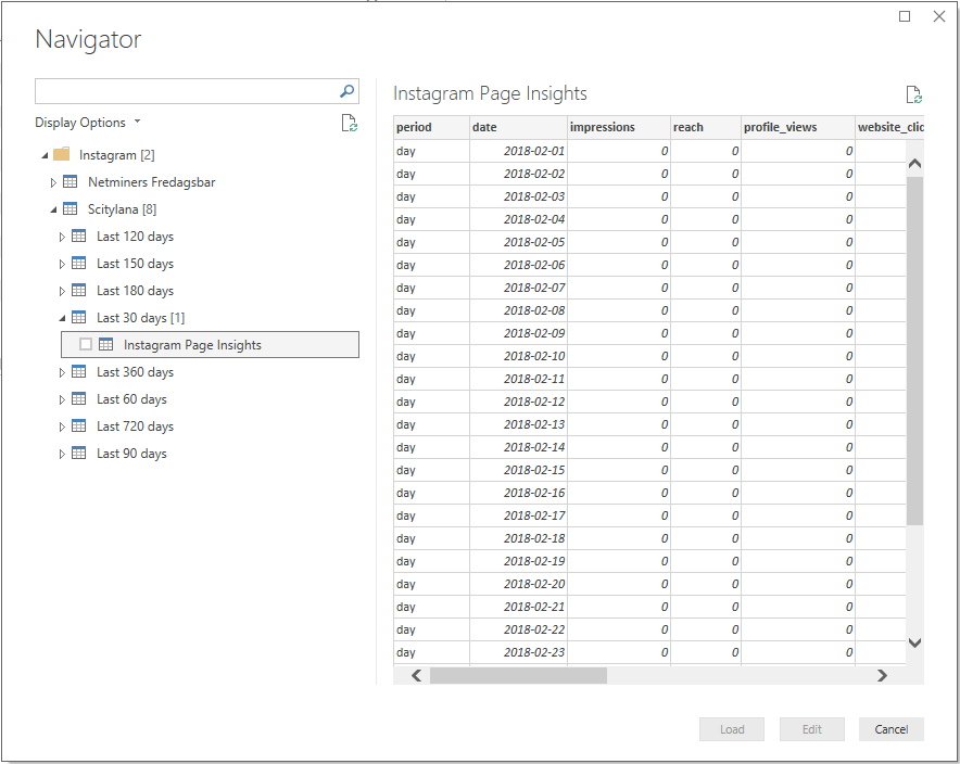 The Instagram Insight Connector in Power BI