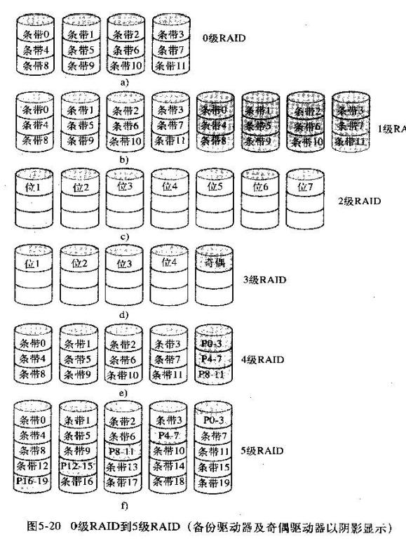 IO-device-2