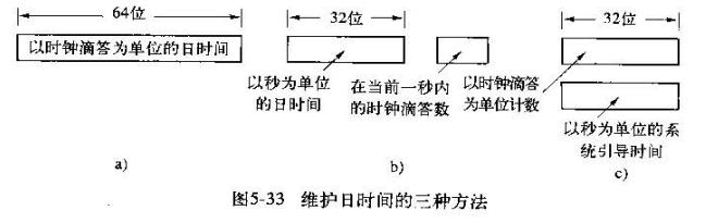 IO-device-8