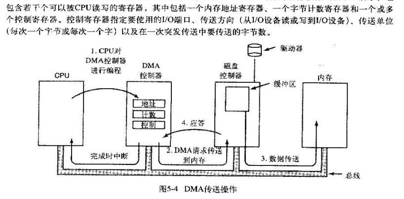 IO-hardware-2