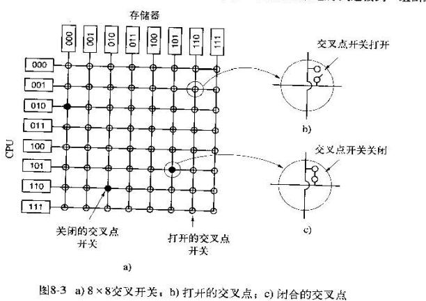 multiprocessor-2
