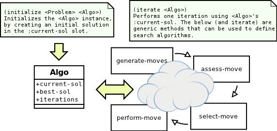 alt Iterator