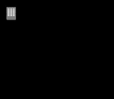 host_diagram