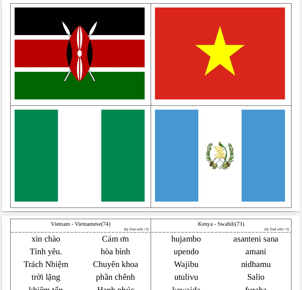 countries_flags_sample