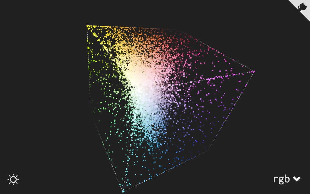 3d representation of color distribution in RGB Space (Preview image of link above)