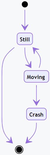 GitHub - mermaid-js/mermaid: Generation of diagram and ...