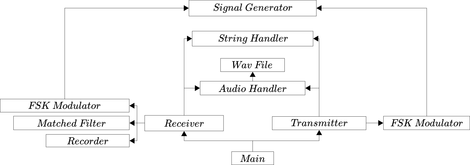 github  redtooth  android based implementation of acoustic data transmission system