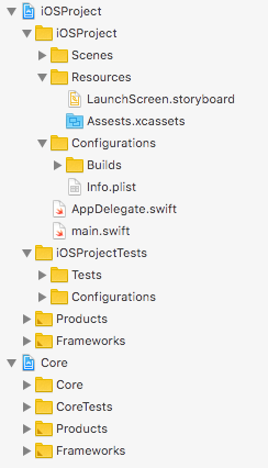 xcode-project-structure