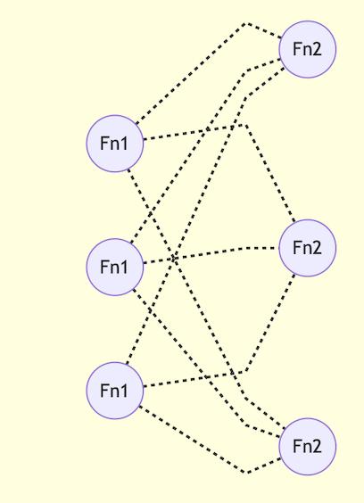 MetaCall Model