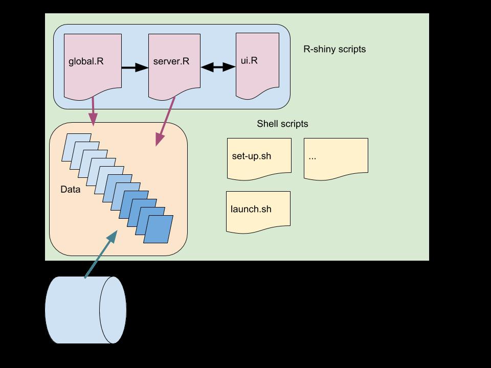 Schematic of the prototype