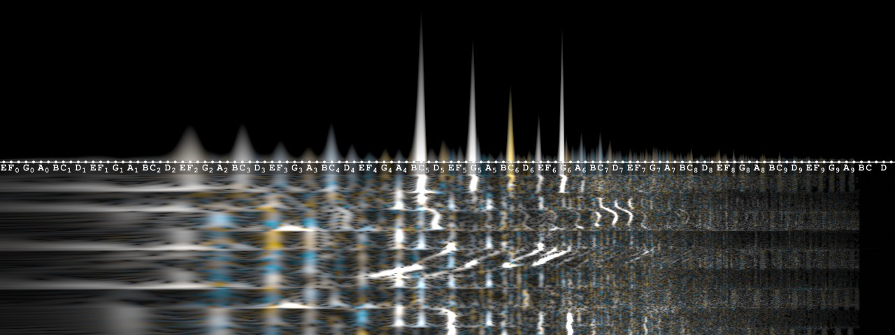 Logarithmic frequency scale spectrogram
