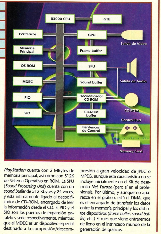 El Interior de la Playstation - arquitectura