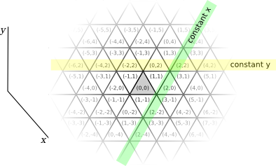 Unbounded grid with triangular tiles