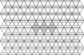 Centre of a rectangular grid with triangular tiles