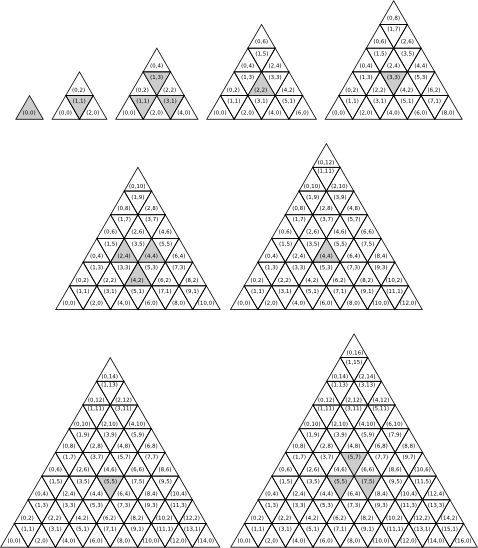 Centre of triangular grid with triangular tiles