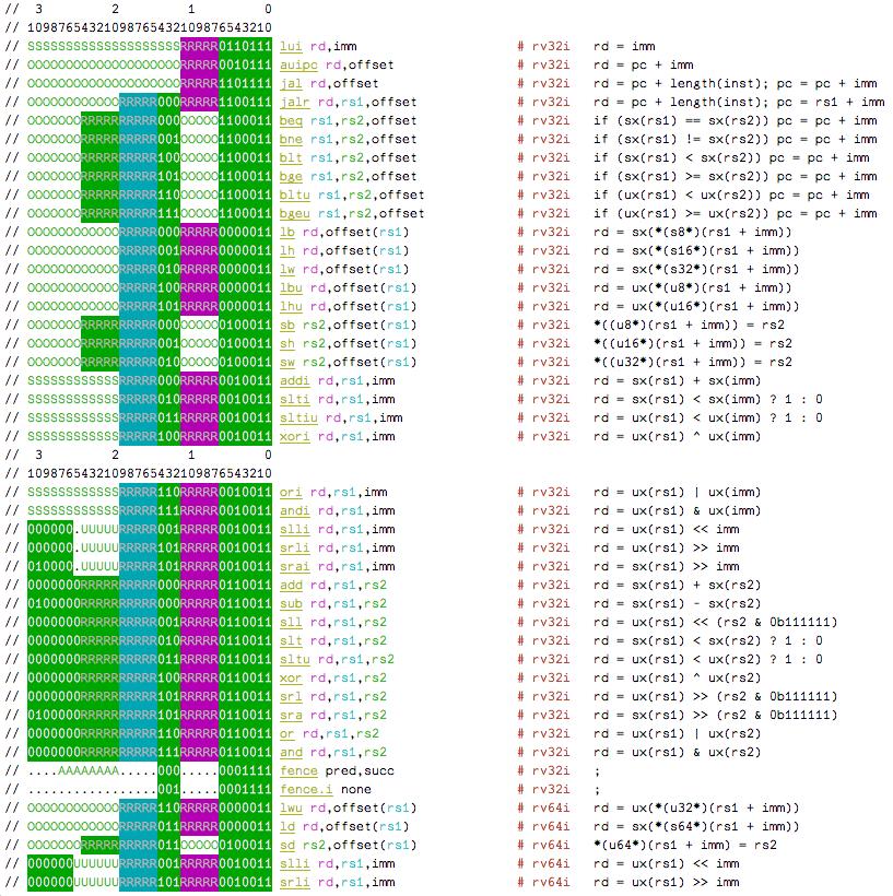 ASCII map screenshot