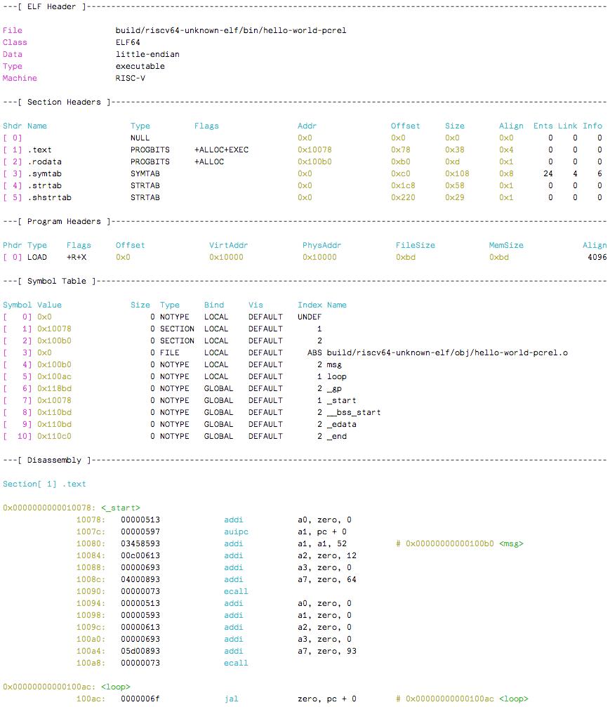 RISC-V disassembly screenshot